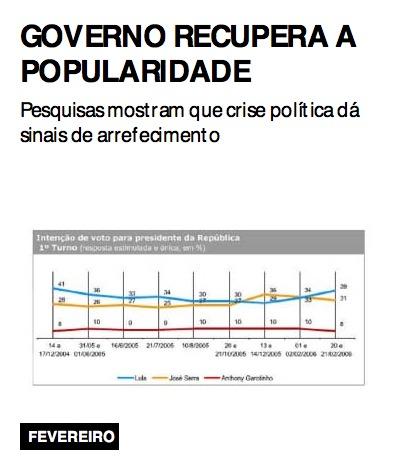 Governo recupera a popularidade