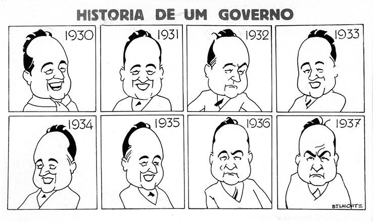 """Charge de Belmonte publicada na """"Folha da Manhã"""" de22 de julho de 1937"""