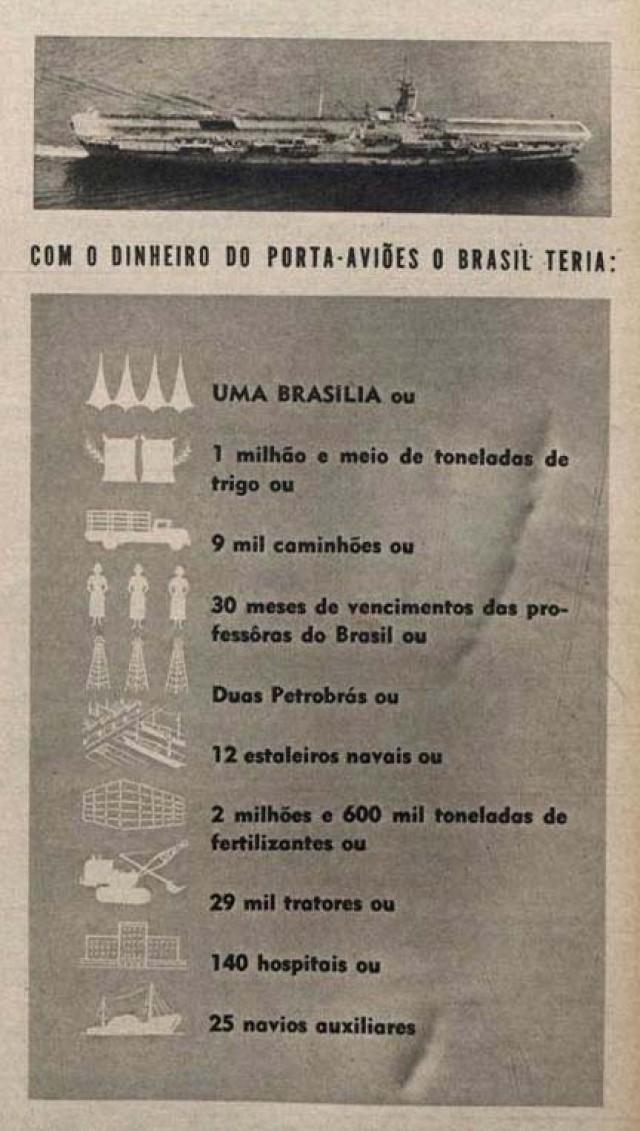 """Reportagem do jornalista David Nasser critica  a aquisição do """"Minas Gerais"""""""