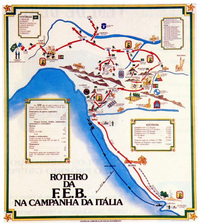 Roteiro das missões da FEB na Itália