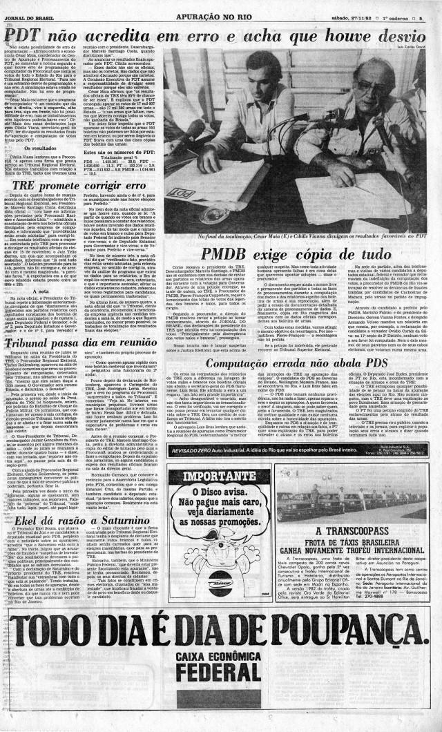 """PDT reafirma tentativa de fraude, mas isenta o TRE, segundo reportagem do """"Jornal do Brasil"""""""